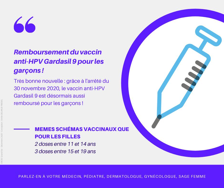 Remboursement vaccin anti-HPV